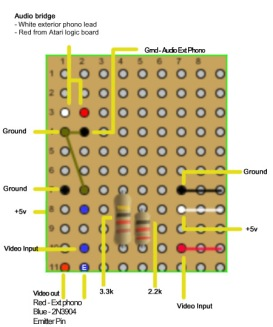 atari composite circuit